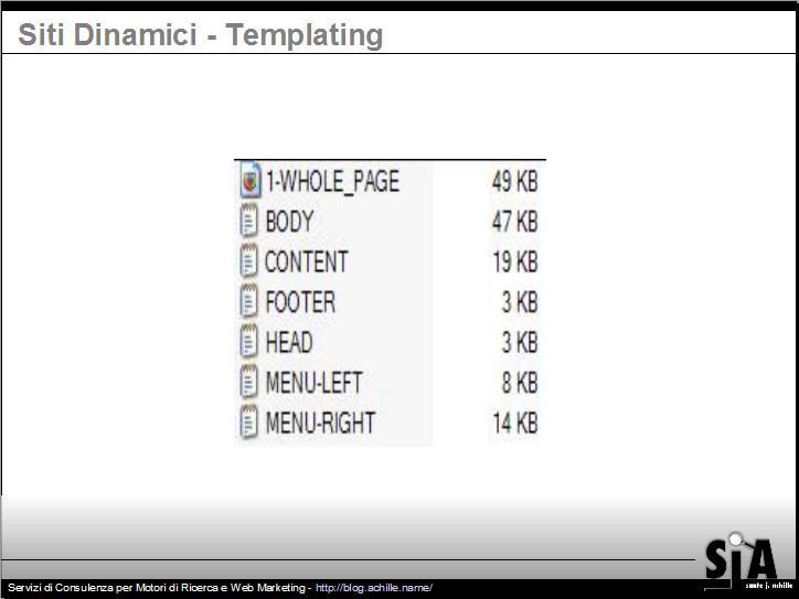 Presentazione sul design amichevole per motori di ricerca: suddivisione della pagina in varie parti per determinare il peso relativo del contenuto rispetto alla pagina nella sua interezza