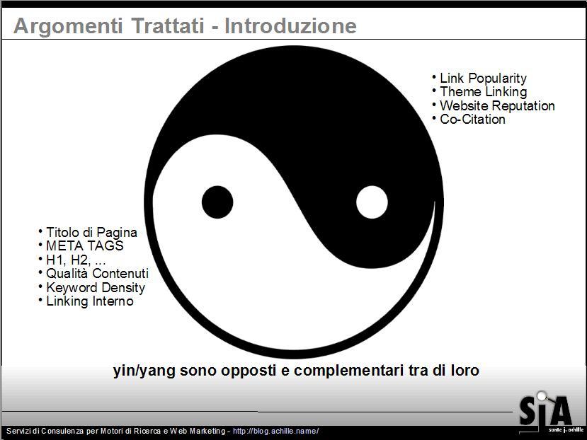 Presentazione sul design amichevole per motori di ricerca: Introduzione all'argomento con immagine dello yin yang