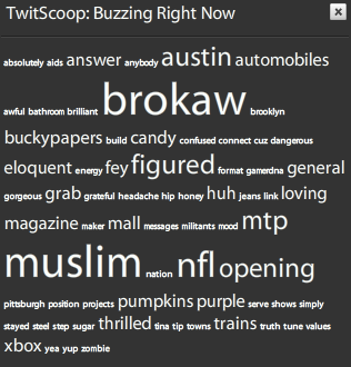 Tweetdeck tag cloud
