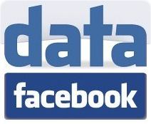 What's on your mind? pubblicato su Facebook Data Team