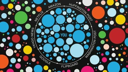 la filter bubble: dipende da chi sei e che cosa fai online ...