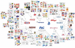 Marketing and the Illusion of Choice