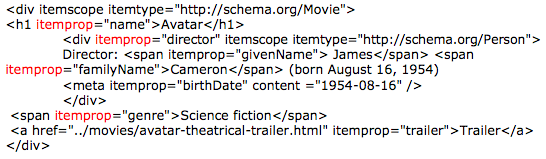 itemprop director - an example of schema.org