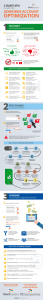 Adworld Experience 2016, Infografica